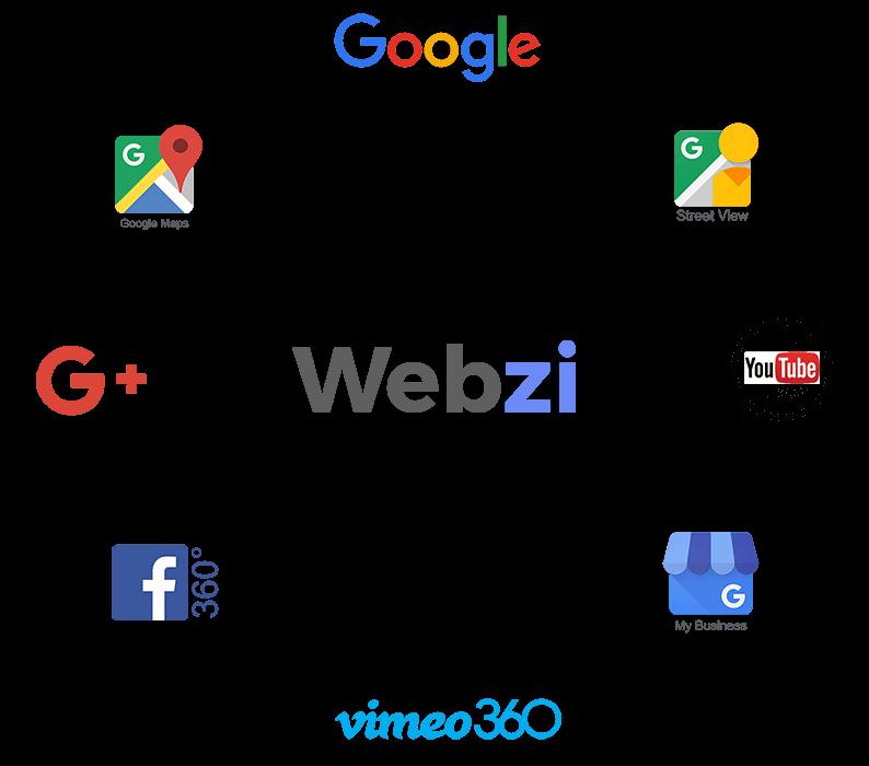 Virtual Realitity und 360 Grad Werbung 2